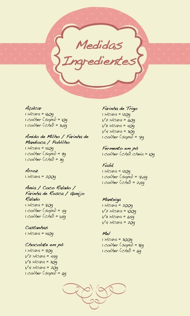 tabela ingredientes