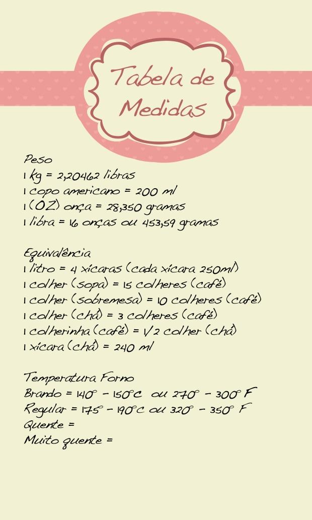 tabela medidas